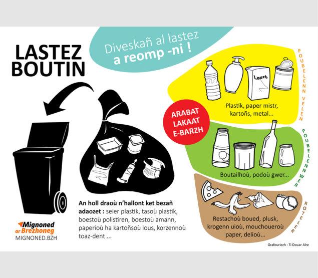 pegsun latsez boutin autocollant déchets ordinaires