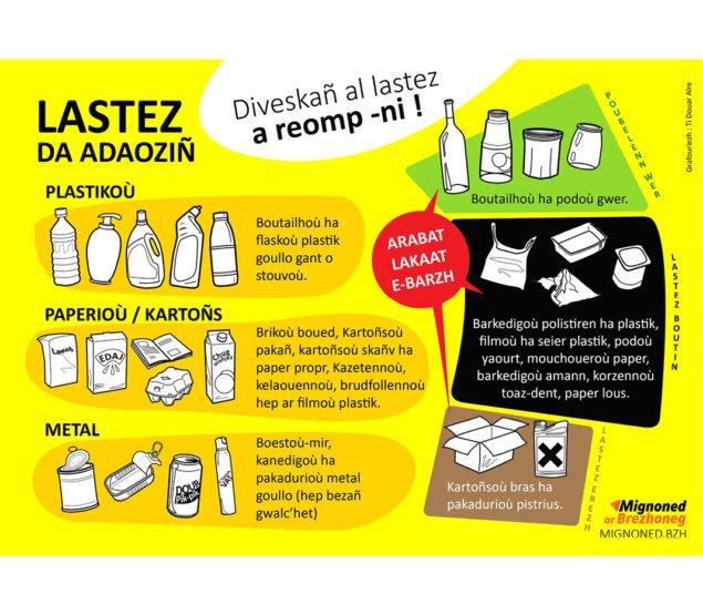 pegsun lastez adaozadus autocollant déchets recyclables